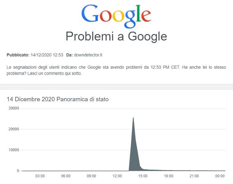 Google down, cos'è successo davvero